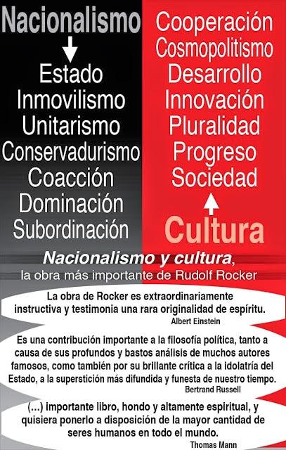 Nacionalismo-Cultura-Rudolf-Rocker-Anarquismo-Acracia