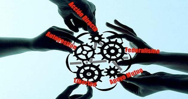 Anarquismo, Política, Economía